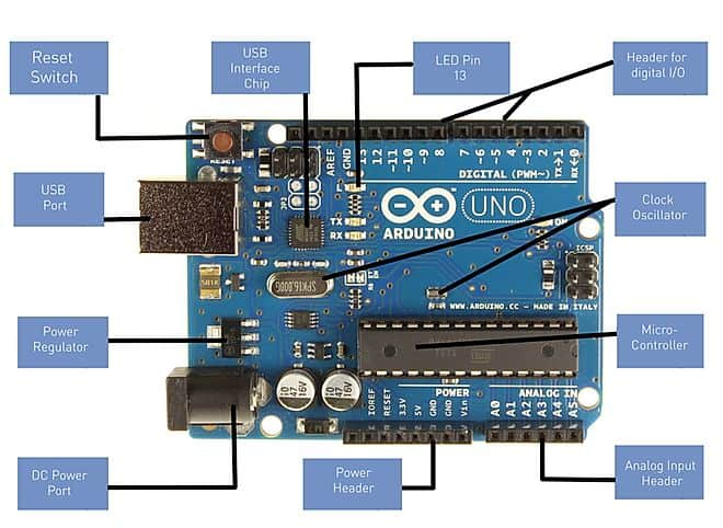 introduction to the arduino uno board- parts