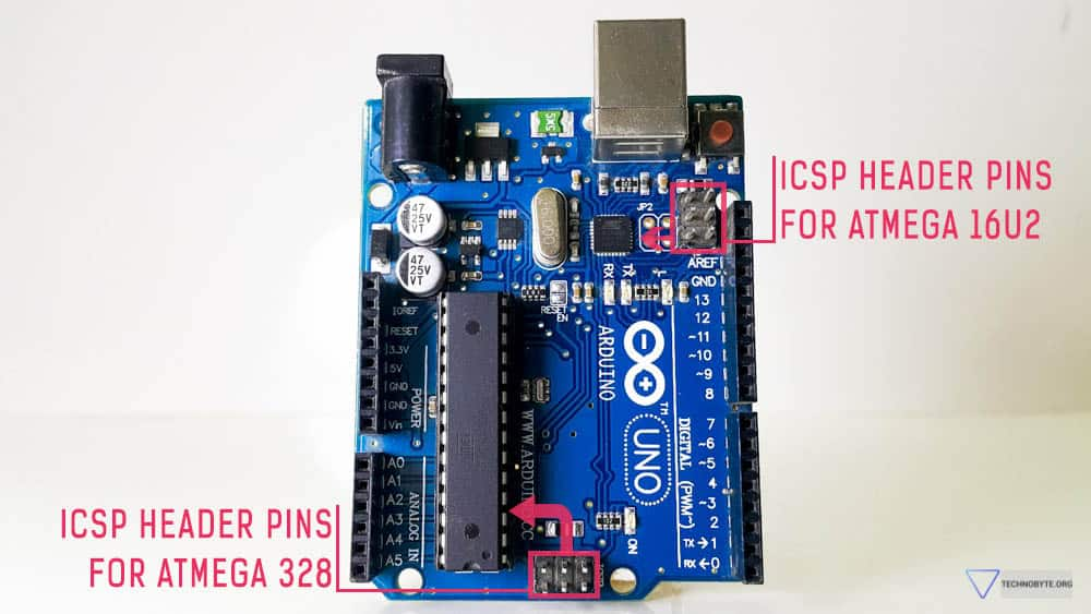 ICSP headers for serial programming on the Arduino Uno