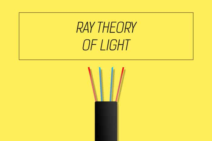 Optical fiber communication basics - ray theory of light