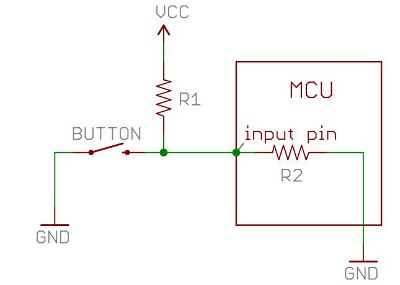 pull up resistor used externally for Port 0 of 8051