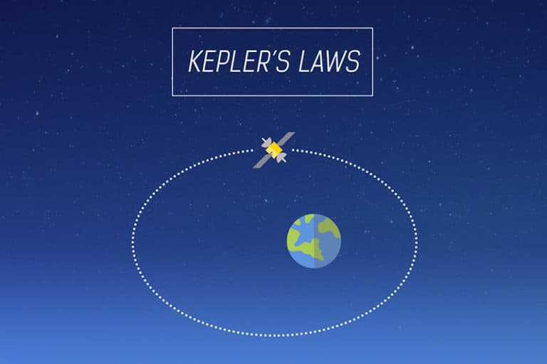 Kepler's laws for satellites FI 2 - satellite communication course