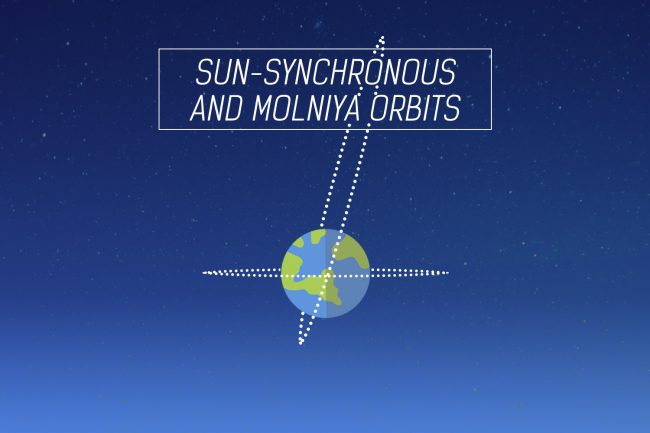 sun-synchronous orbit and molniya orbit - Types of orbits