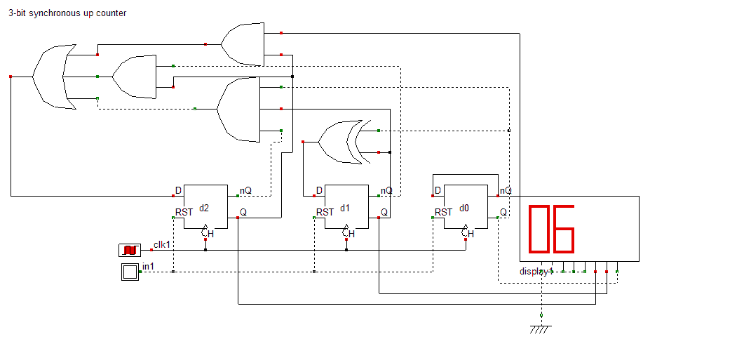 how to design a 3-bit synchronous down counter? the circuit