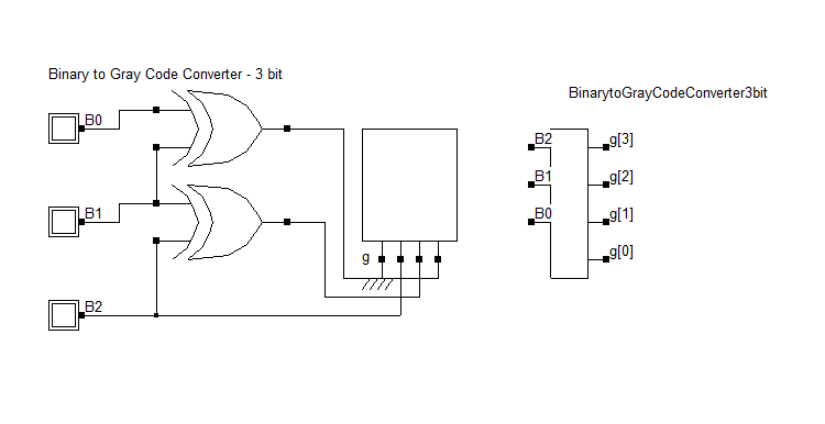 based on the above equations we can plot the following circuit diagram for  a 3-bit binary to gray code converter