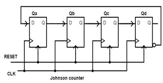 Phenomenal Counters Synchronous Asynchronous Up Down Johnson Ring Counters Wiring 101 Capemaxxcnl