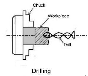 Drilling operation on lathe