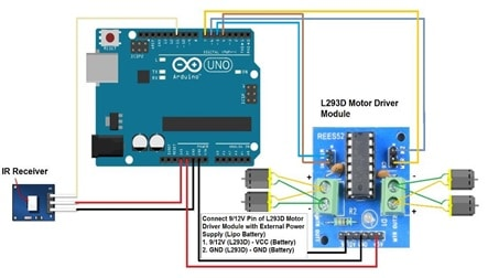Interfacing of Arduino with DC motor (single and multiple ...