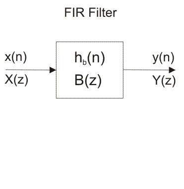 FIR filter bloack diagram - FIR vs IIR