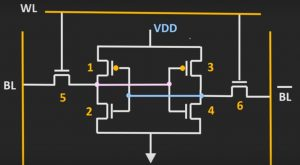SRAM with 6 MOSFETs
