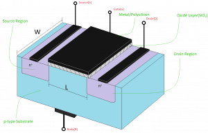 3-D structure of an NMOS transisor