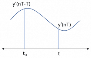 Example of Trapezoidal Rule
